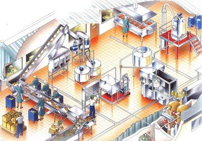 fabrika yerleşim planı